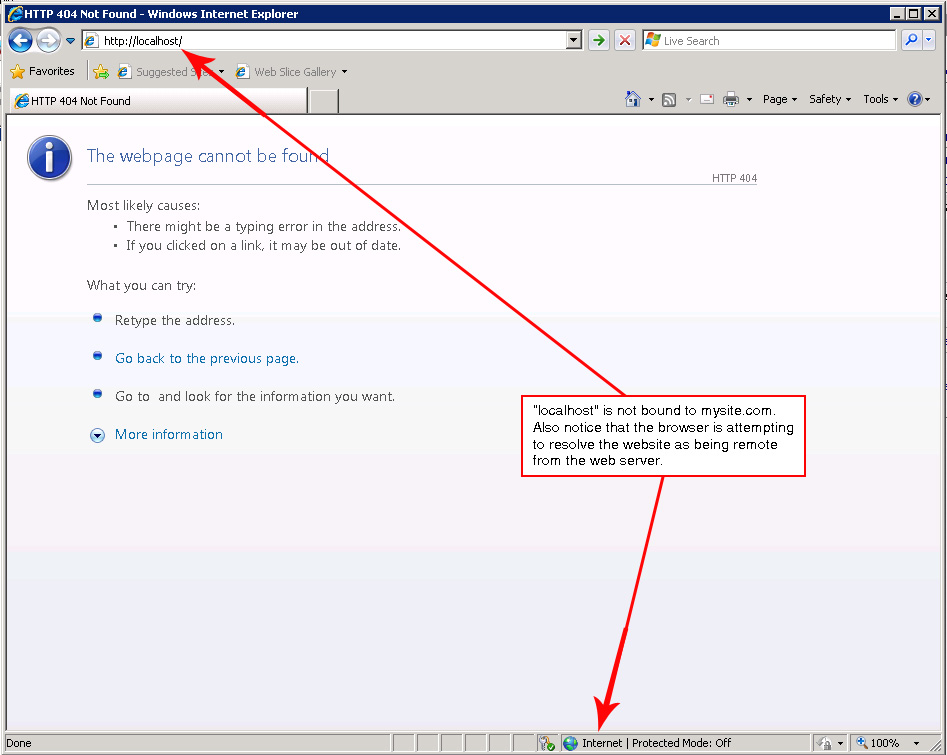 Project Localhost: Setting up a localhost on windows ...